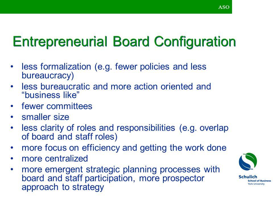 Entrepreneurial Board Configuration