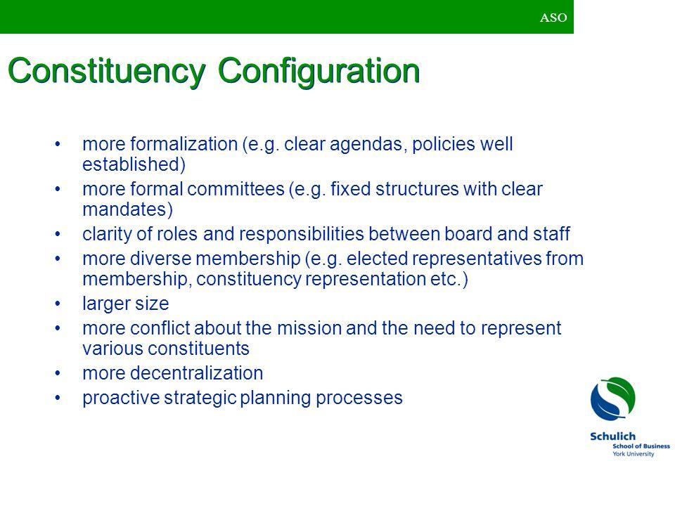 Constituency Configuration