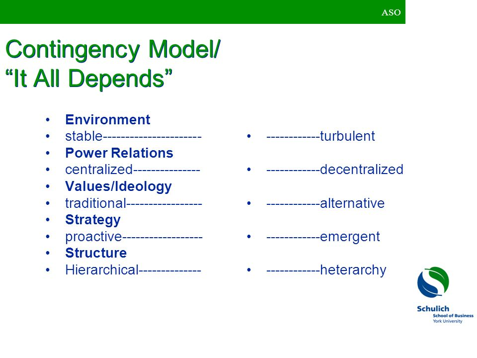 Contingency Model/ It All Depends