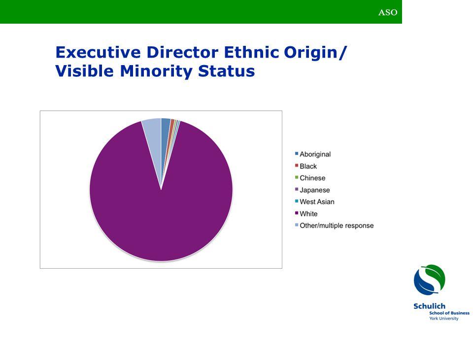 Executive Director Ethnic Origin/ Visible Minority Status