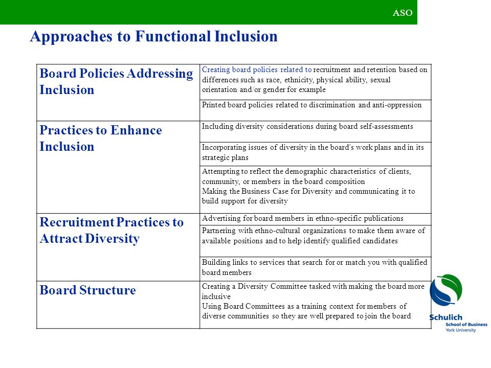 Approaches to Functional Inclusion
