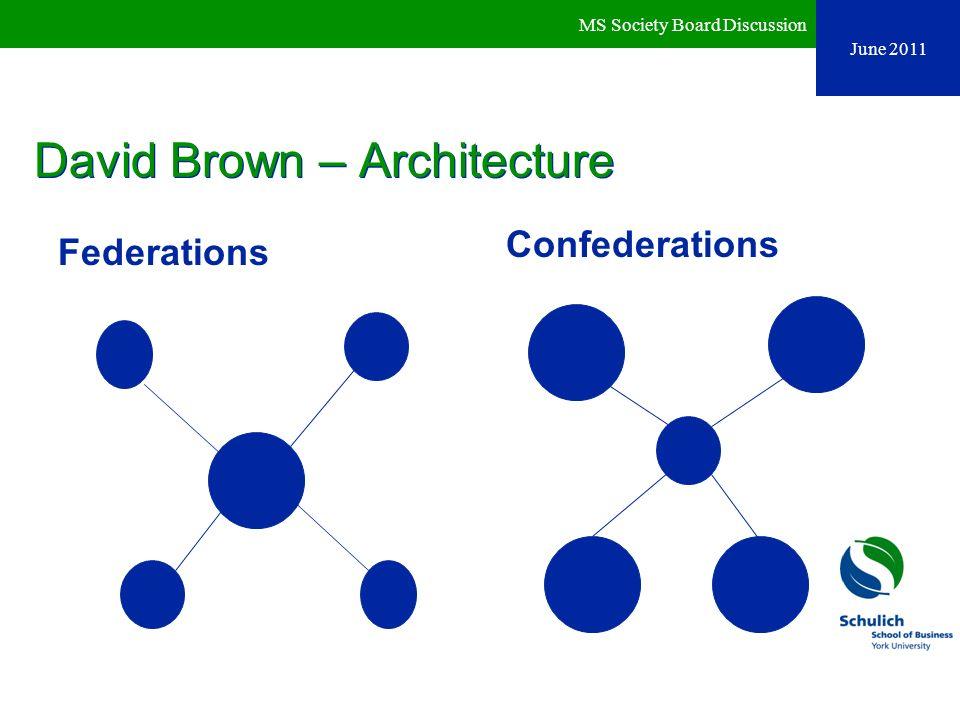 David Brown – Architecture