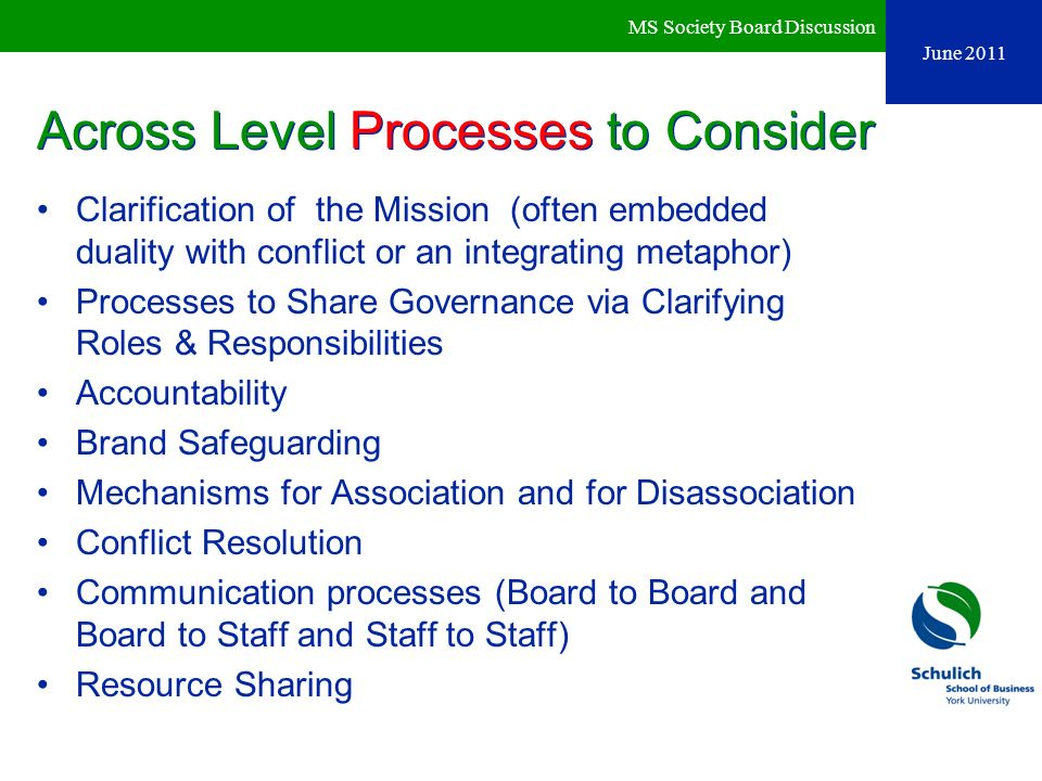 Across Level Processes to Consider