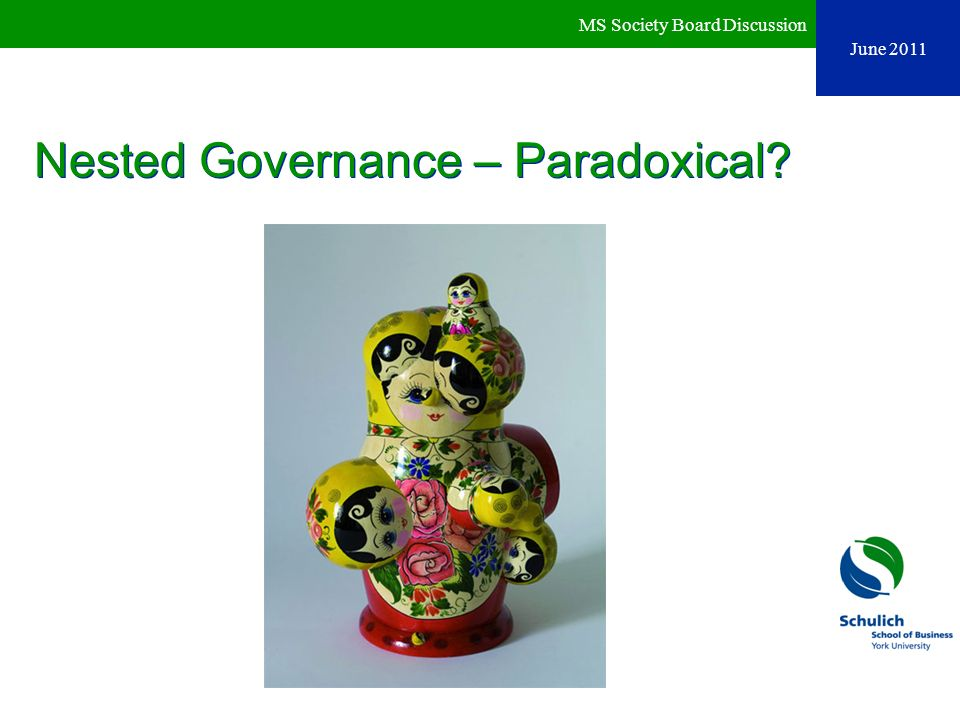 Nested Governance – Paradoxical