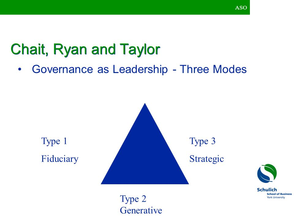Chait, Ryan and Taylor Governance as Leadership - Three Modes Type 1