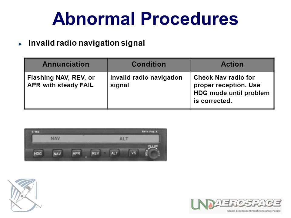 Abnormal Procedures Invalid radio navigation signal Annunciation