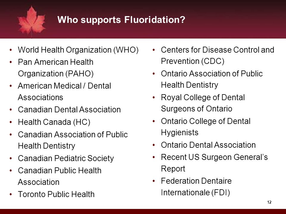 Who supports Fluoridation