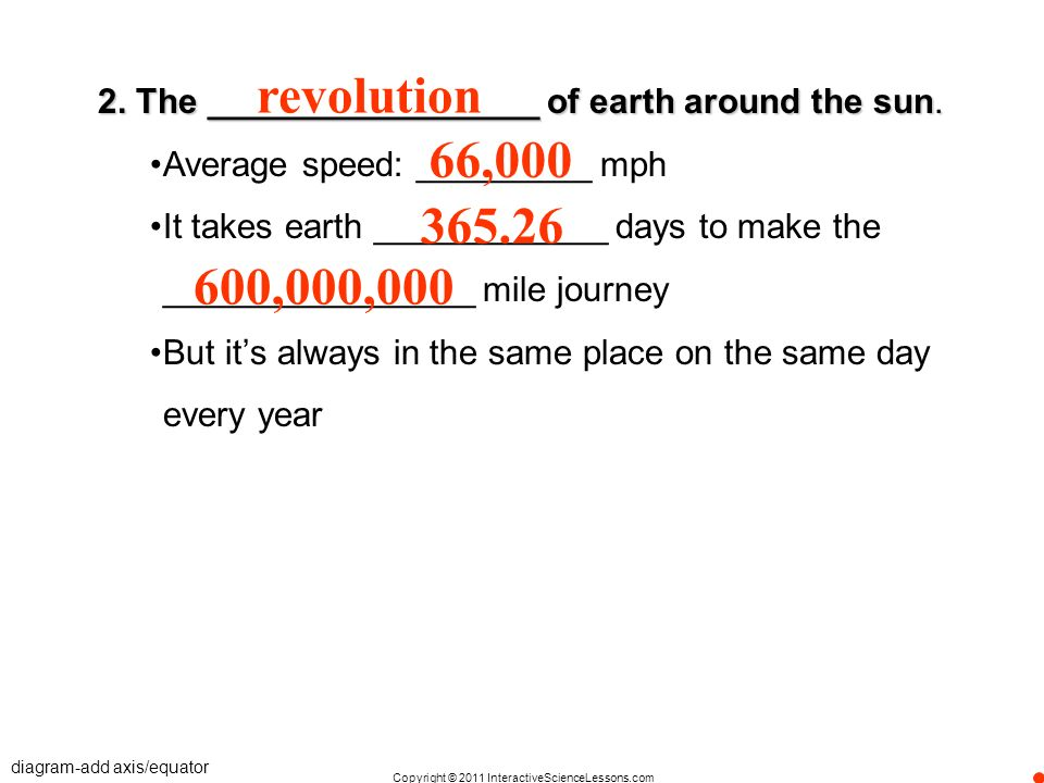 2. The _________________ of earth around the sun.