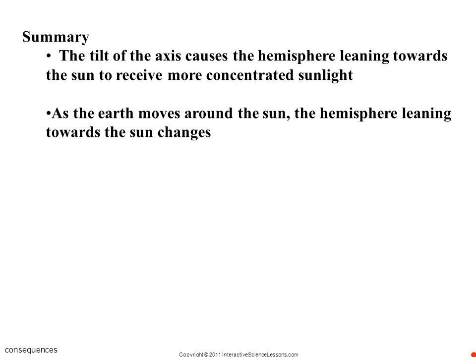 Summary The tilt of the axis causes the hemisphere leaning towards the sun to receive more concentrated sunlight.