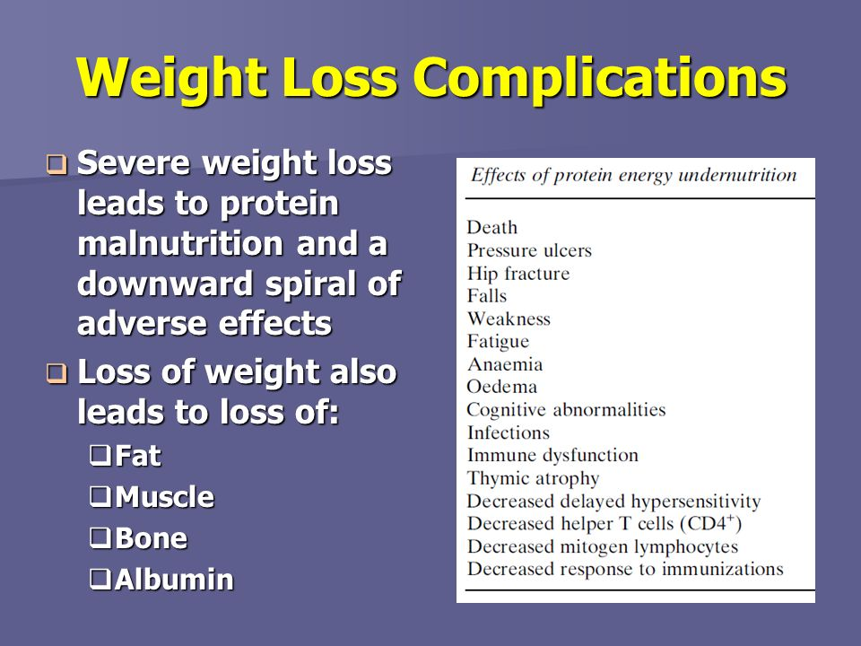 Weight Loss Complications
