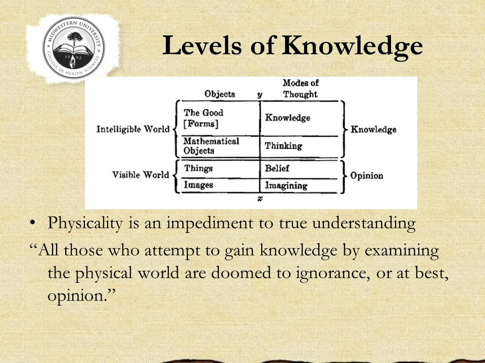 Levels of Knowledge Physicality is an impediment to true understanding
