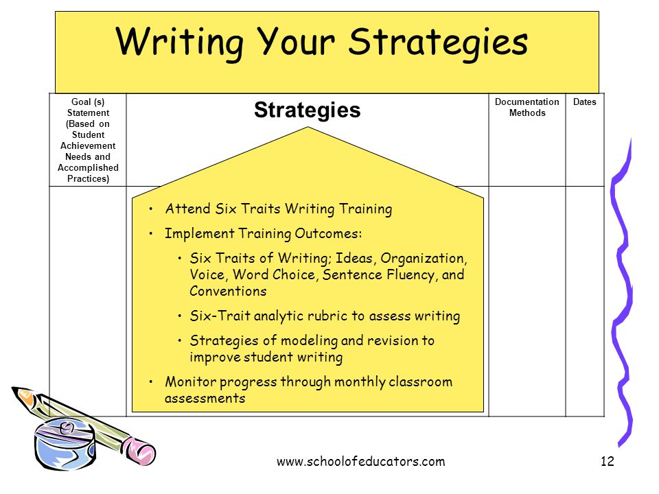 Writing Your Strategies