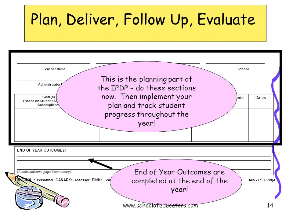 Plan, Deliver, Follow Up, Evaluate