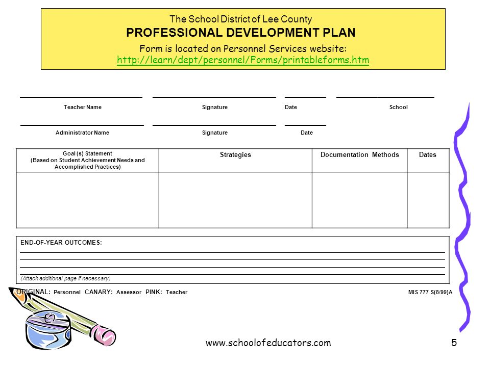 Individual Professional Development Planning For Teachers  Ppt