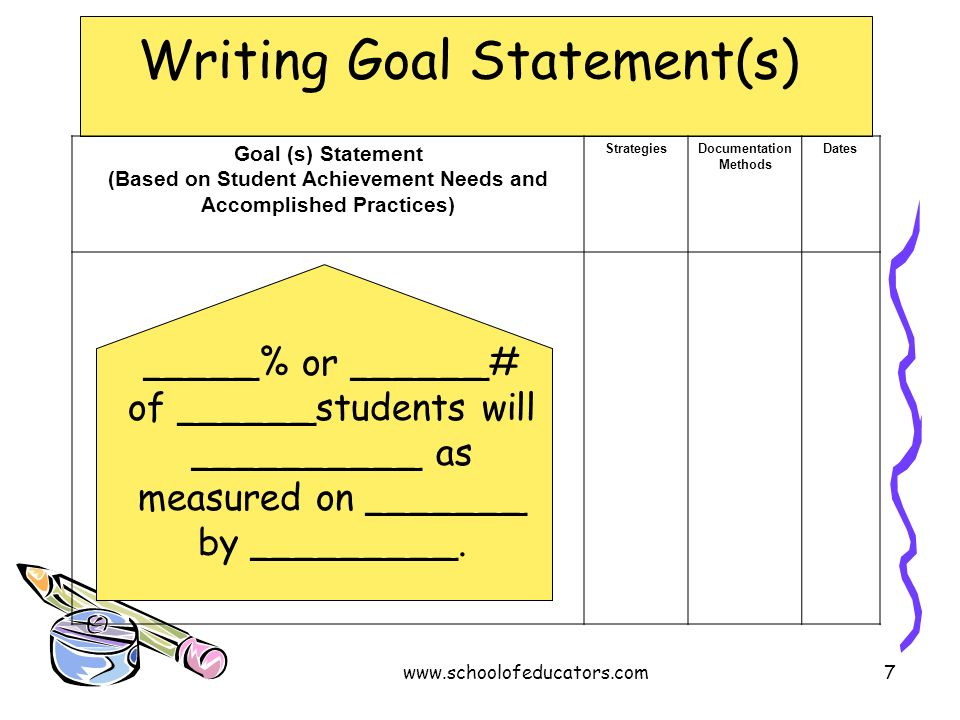 Writing Goal Statement(s)