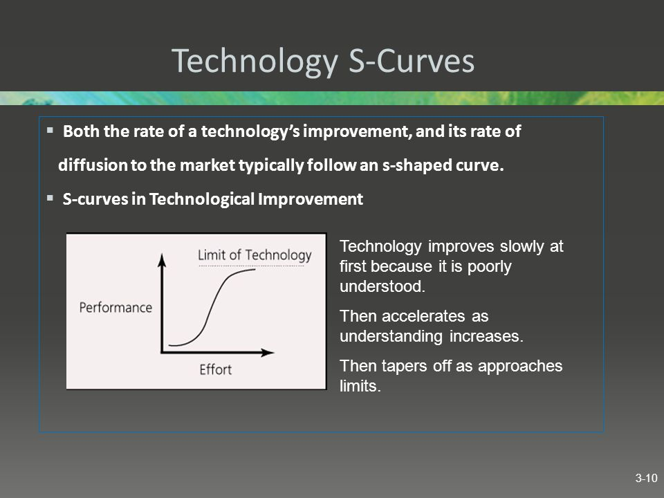 Technology S-Curves Both the rate of a technology's improvement, and its rate of. diffusion to the market typically follow an s-shaped curve.
