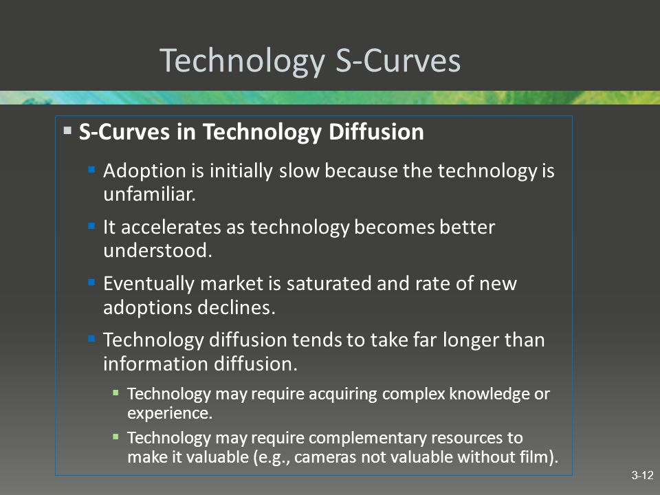 Technology S-Curves S-Curves in Technology Diffusion