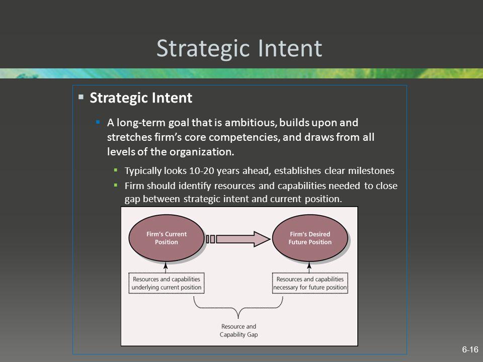 Strategic Intent Strategic Intent