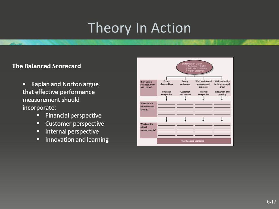 Theory In Action The Balanced Scorecard Kaplan and Norton argue