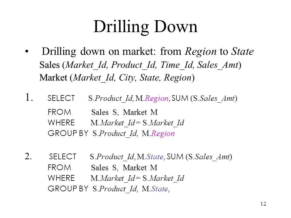 Drilling Down Drilling down on market: from Region to State