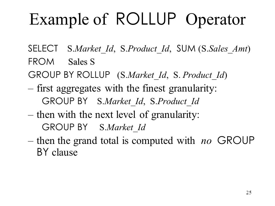 Example of ROLLUP Operator