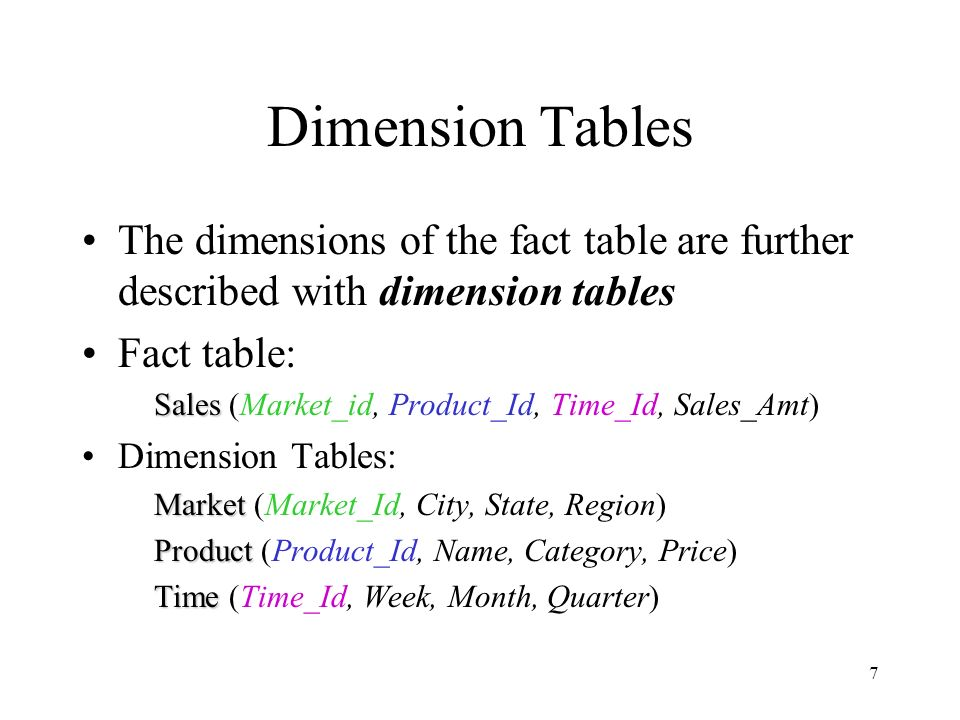 Dimension Tables The dimensions of the fact table are further described with dimension tables. Fact table: