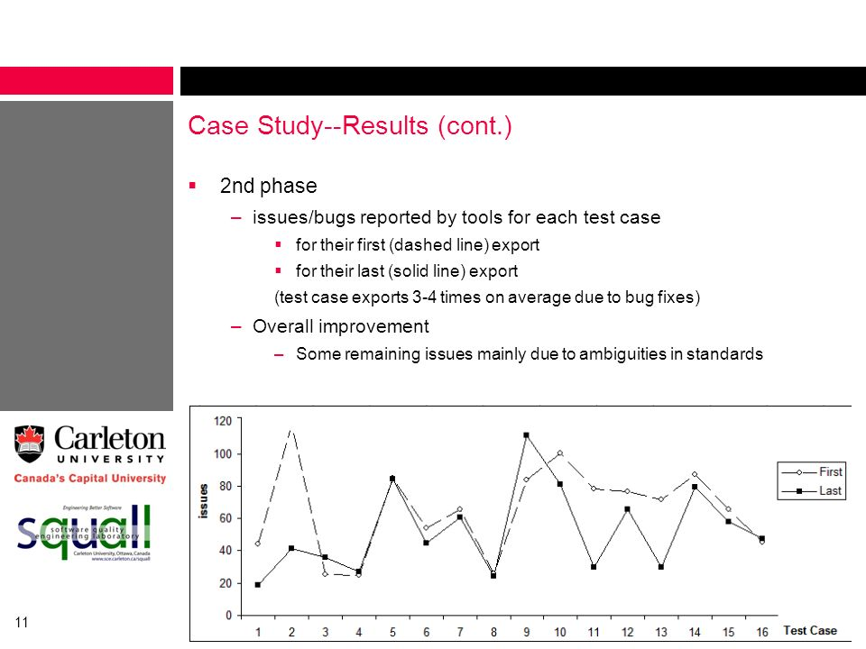 Case Study--Results (cont.)