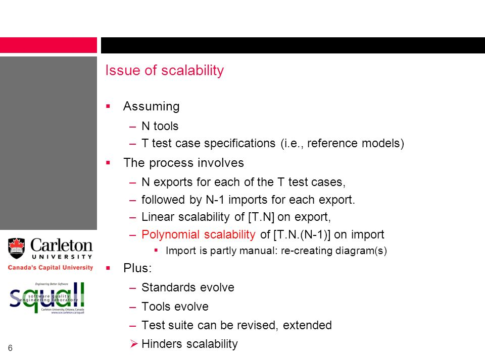 Issue of scalability Assuming The process involves Plus: N tools