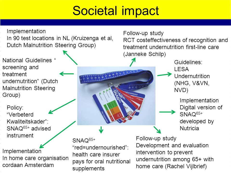 Societal impact Implementation Follow-up study
