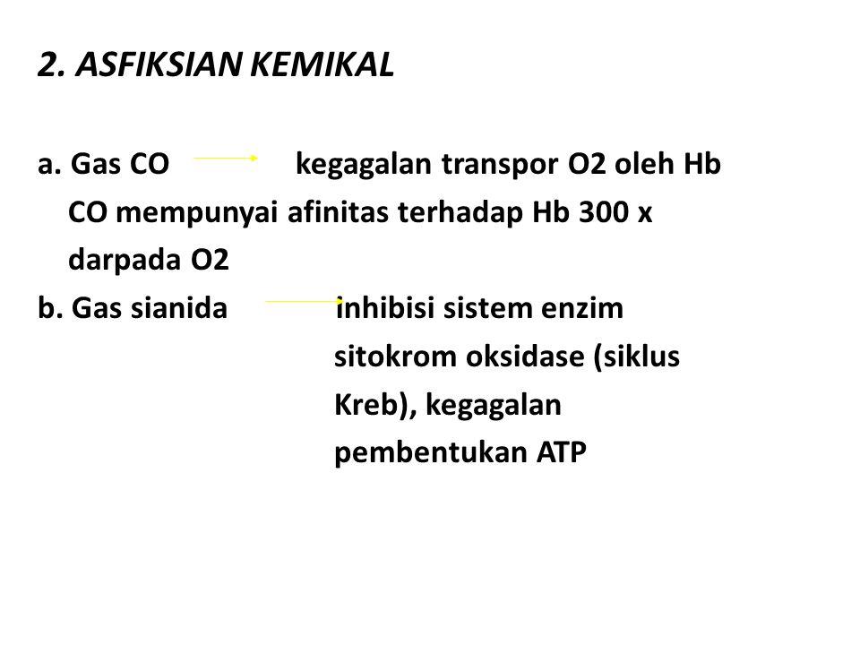2. ASFIKSIAN KEMIKAL a. Gas CO kegagalan transpor O2 oleh Hb