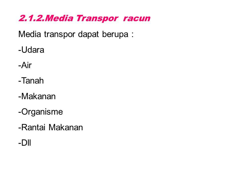 2.1.2.Media Transpor racun Media transpor dapat berupa : Udara. Air. Tanah. Makanan. Organisme.