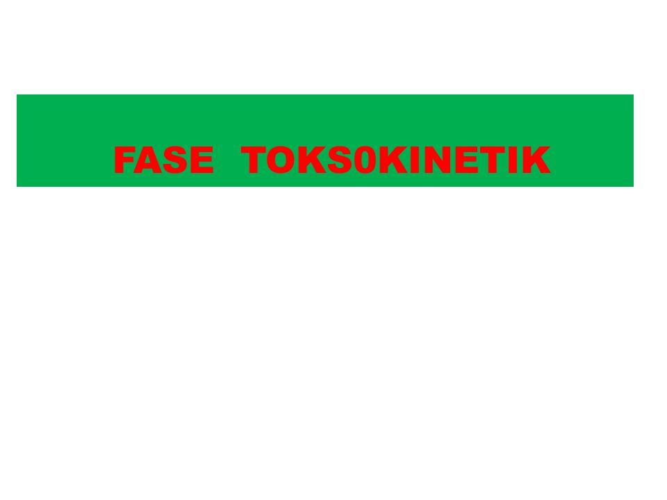 FASE TOKS0KINETIK