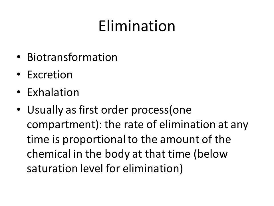 Elimination Biotransformation Excretion Exhalation