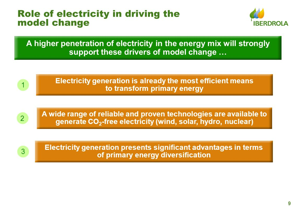 Role of electricity in driving the model change