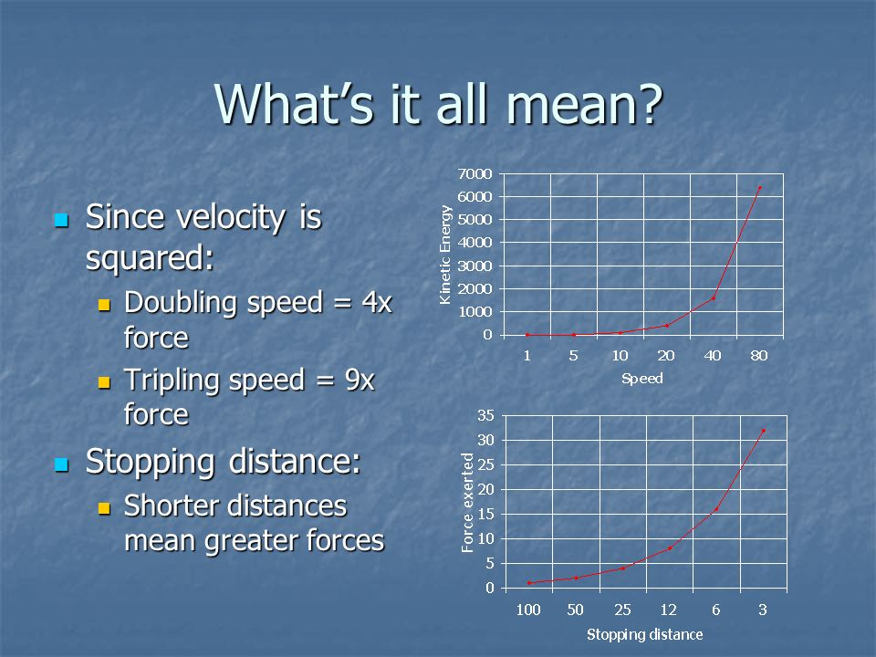 What's it all mean Since velocity is squared: Stopping distance: