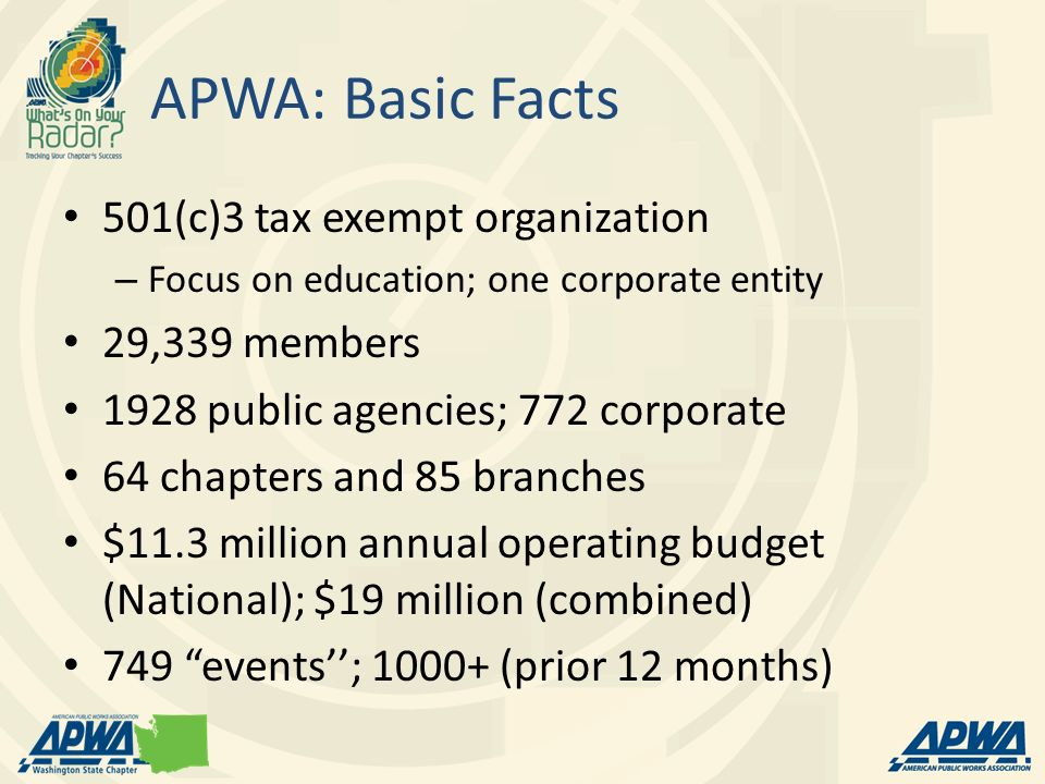 APWA: Basic Facts 501(c)3 tax exempt organization 29,339 members