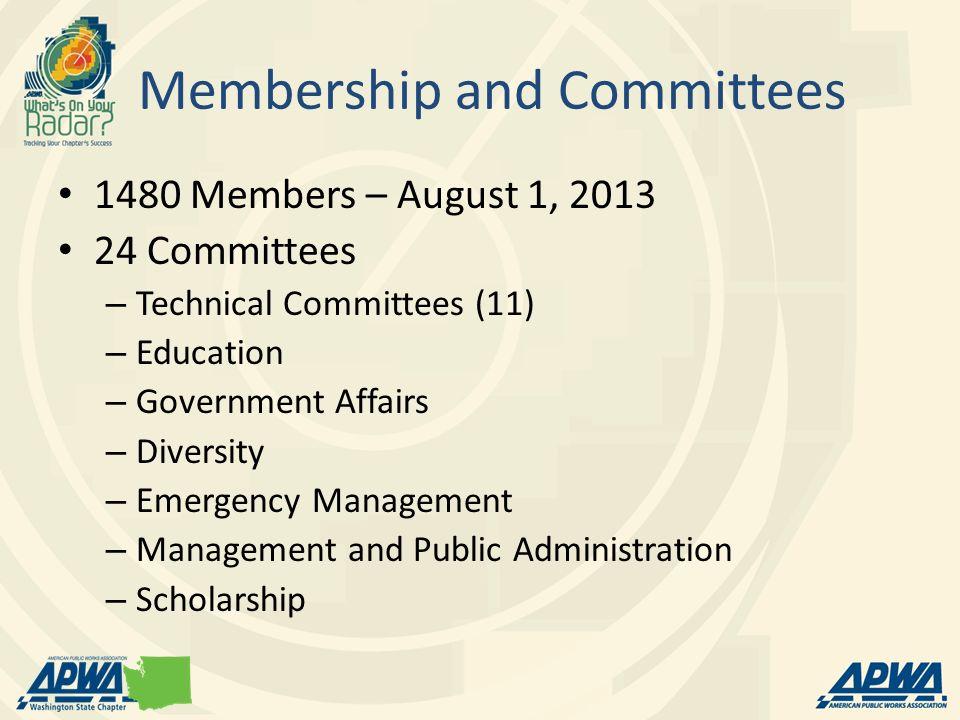 Membership and Committees
