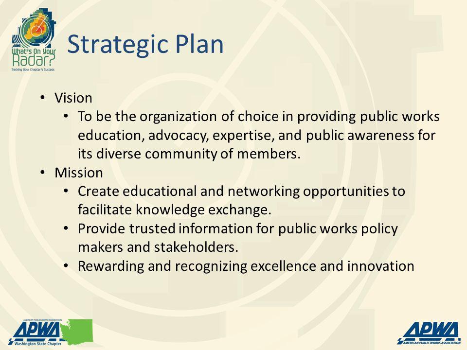 Strategic Plan Vision.