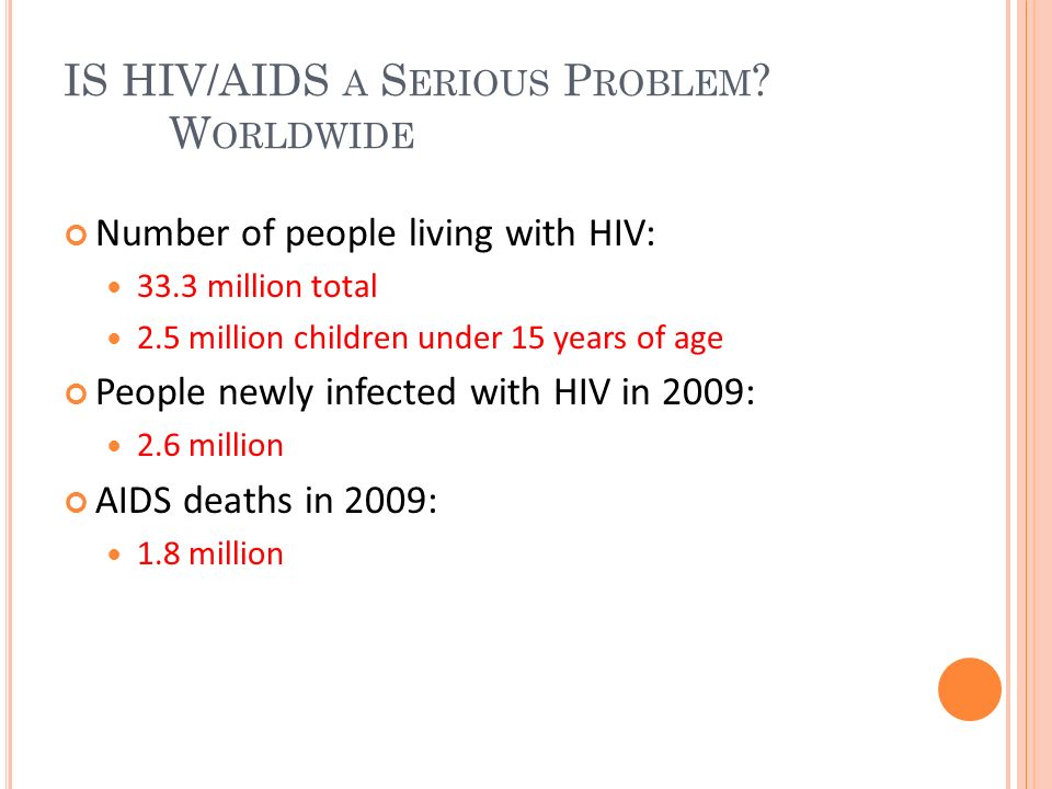 IS HIV/AIDS a Serious Problem Worldwide