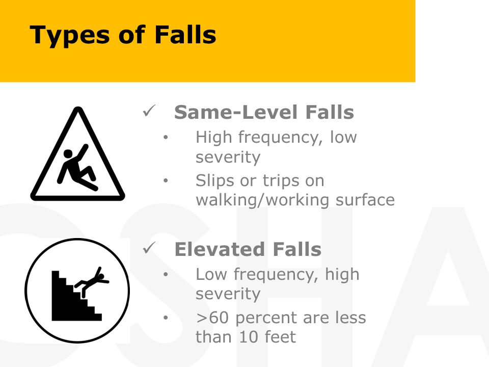 Types of Falls Same-Level Falls Elevated Falls