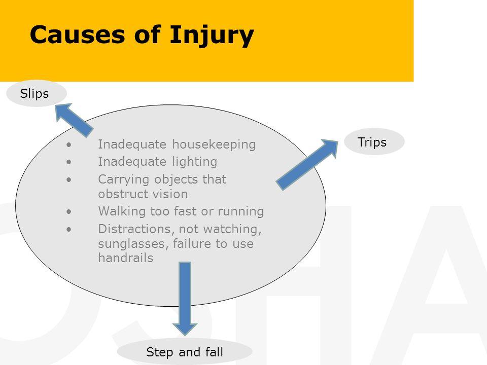 Causes of Injury Slips Inadequate housekeeping Inadequate lighting
