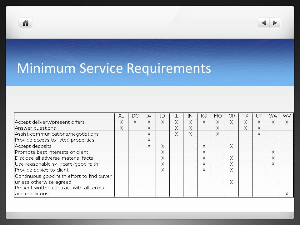 Minimum Service Requirements