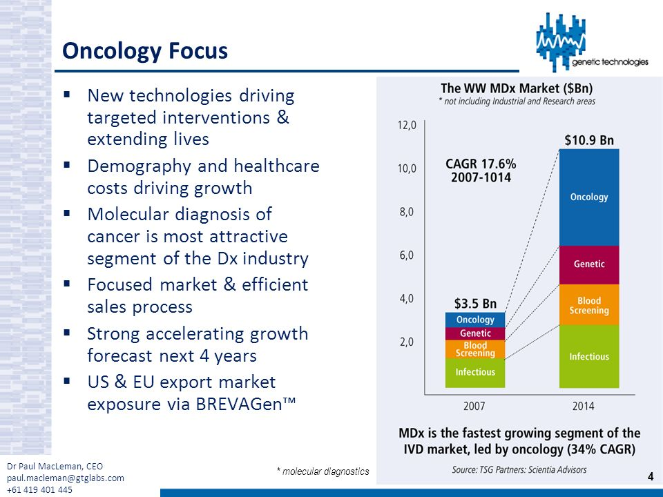 Oncology Focus New technologies driving targeted interventions & extending lives. Demography and healthcare costs driving growth.