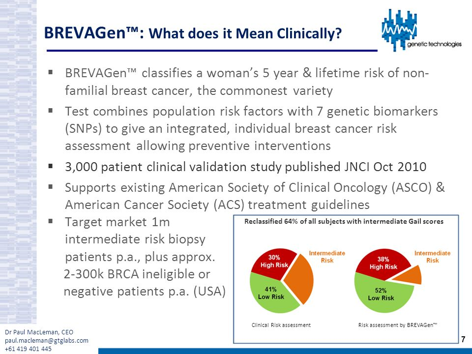 BREVAGen™: What does it Mean Clinically