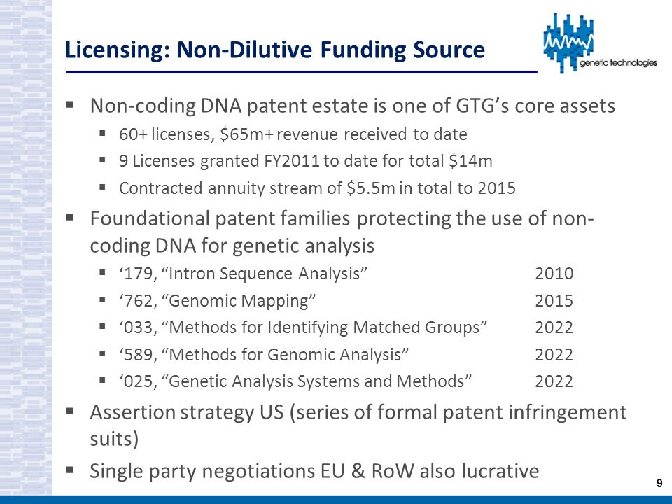 Licensing: Non-Dilutive Funding Source