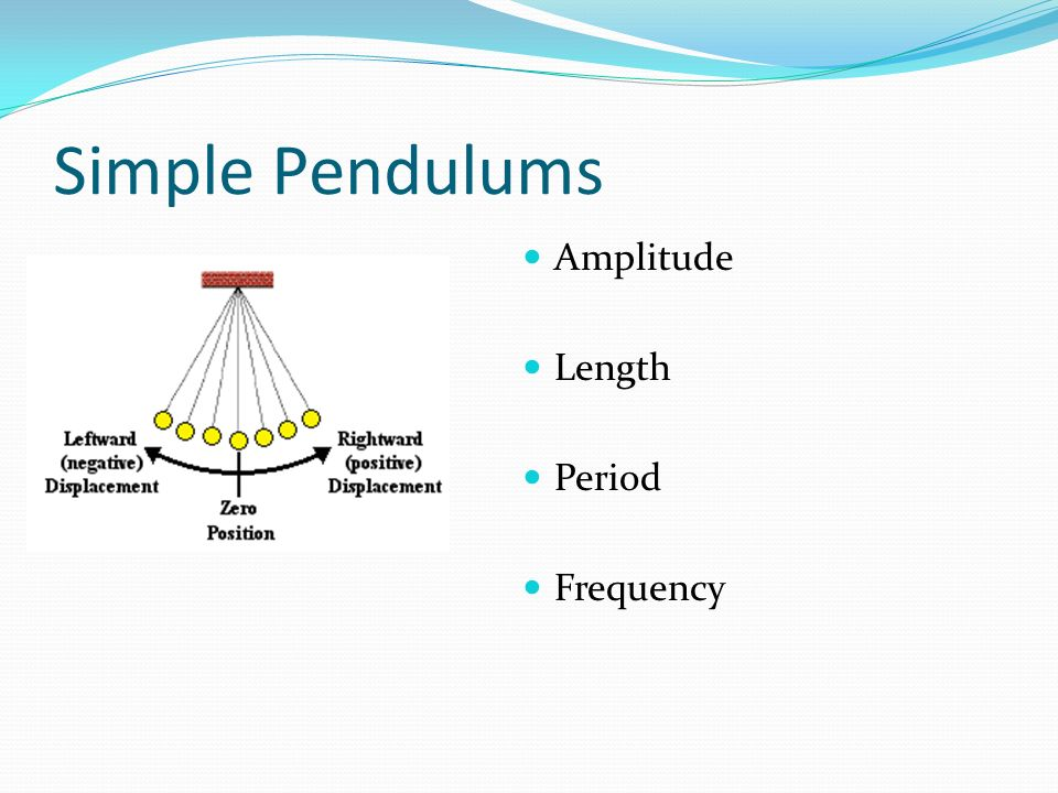 Simple Pendulums Amplitude Length Period Frequency