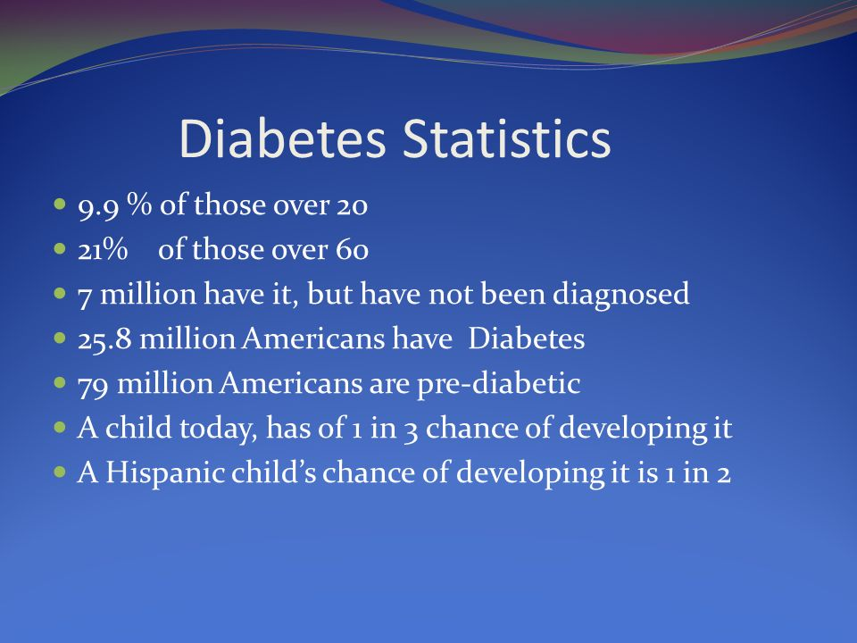 Diabetes Statistics 9.9 % of those over 20 21% of those over 60