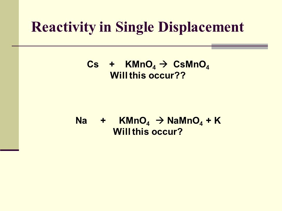 Reactivity in Single Displacement