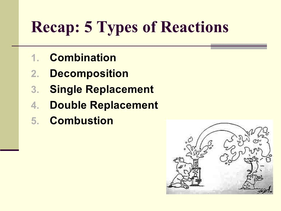 Recap: 5 Types of Reactions