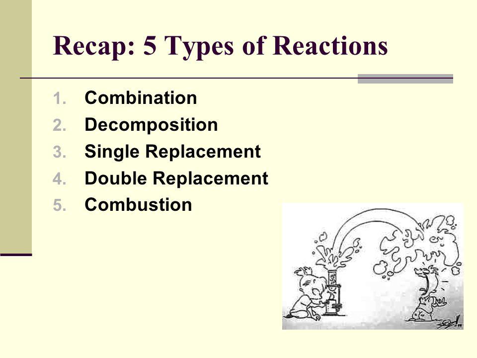 Recap: 5 Types of Reactions